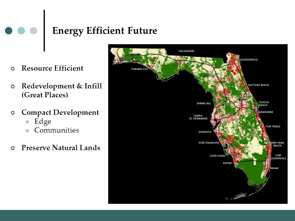 Energy Efficient Future Resource Efficient Redevelopment & Infill (Great Places) Compact Development Edge Communities Preserve Natural Lands