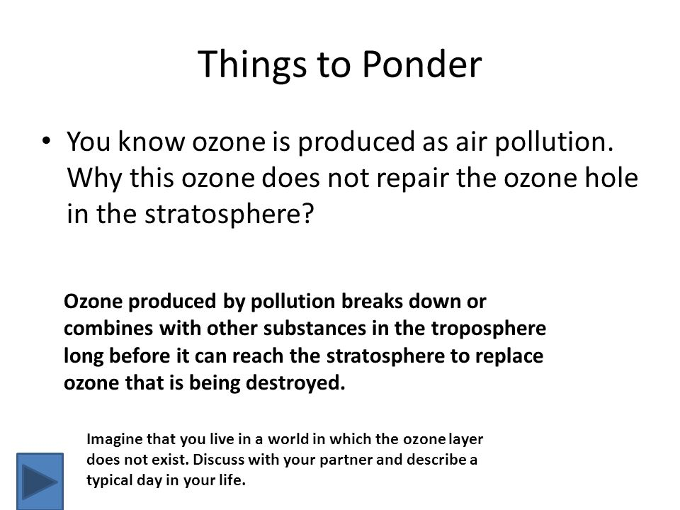 Things to Ponder You know ozone is produced as air pollution. Why this ozone does not repair the ozone hole in the stratosphere? Ozone produced by pol