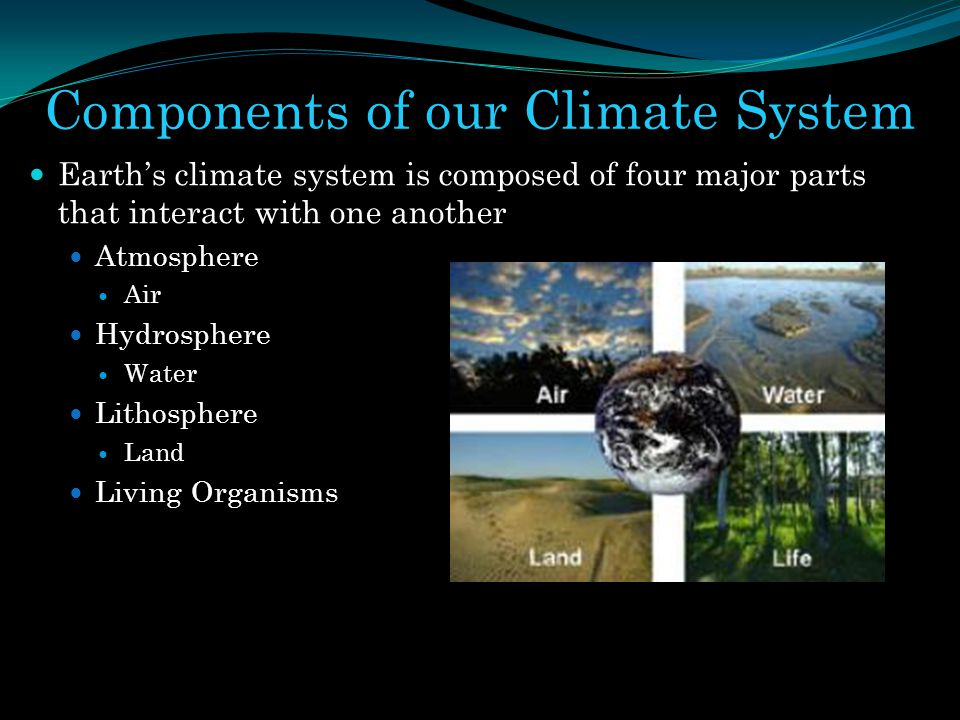 Components of our Climate System Earths climate system is composed of four major parts that interact with one another Atmosphere Air Hydrosphere Water