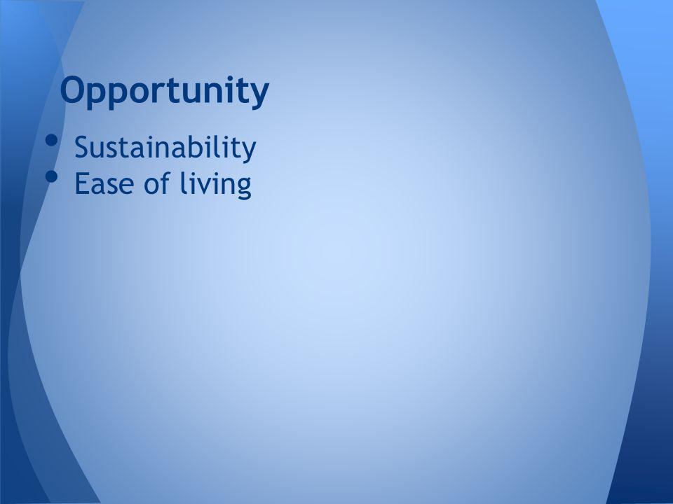 Sustainability Ease of living Opportunity