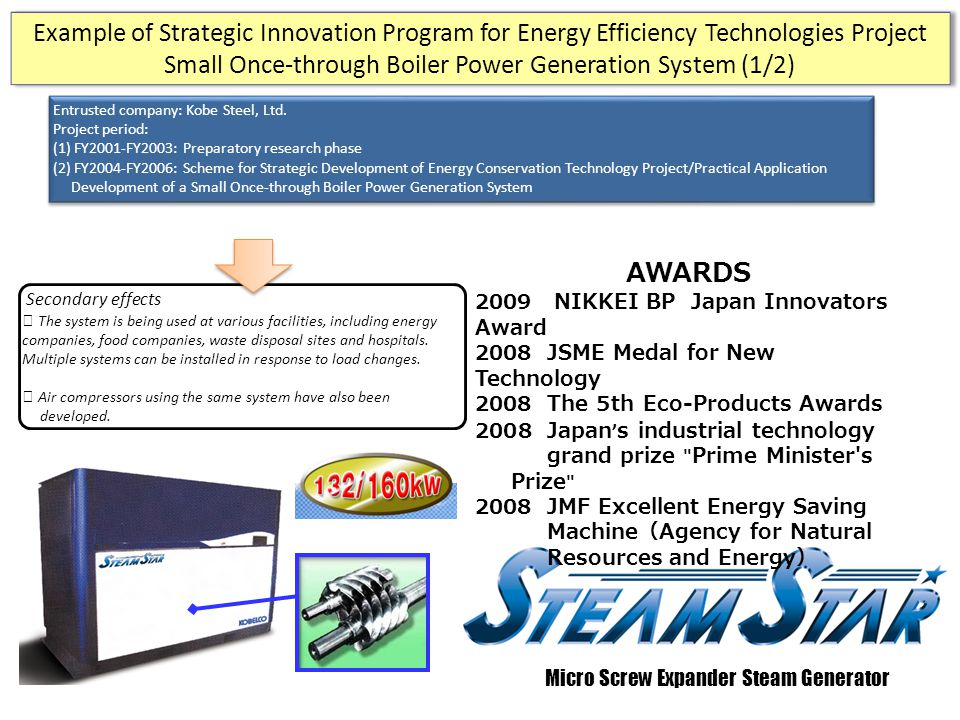 Micro Screw Expander Steam Generator Example of Strategic Innovation Program for Energy Efficiency Technologies Project Small Once-through Boiler Powe