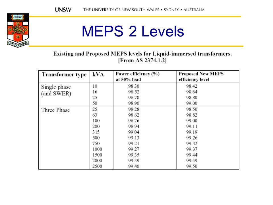 MEPS 2 Levels