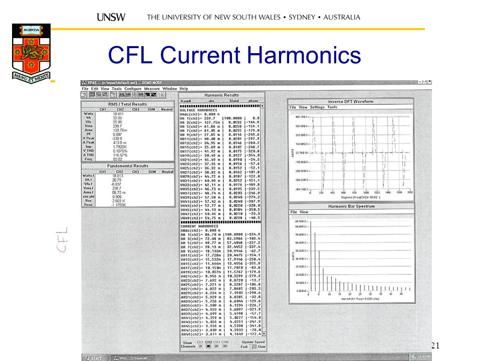 CFL Current Harmonics 21