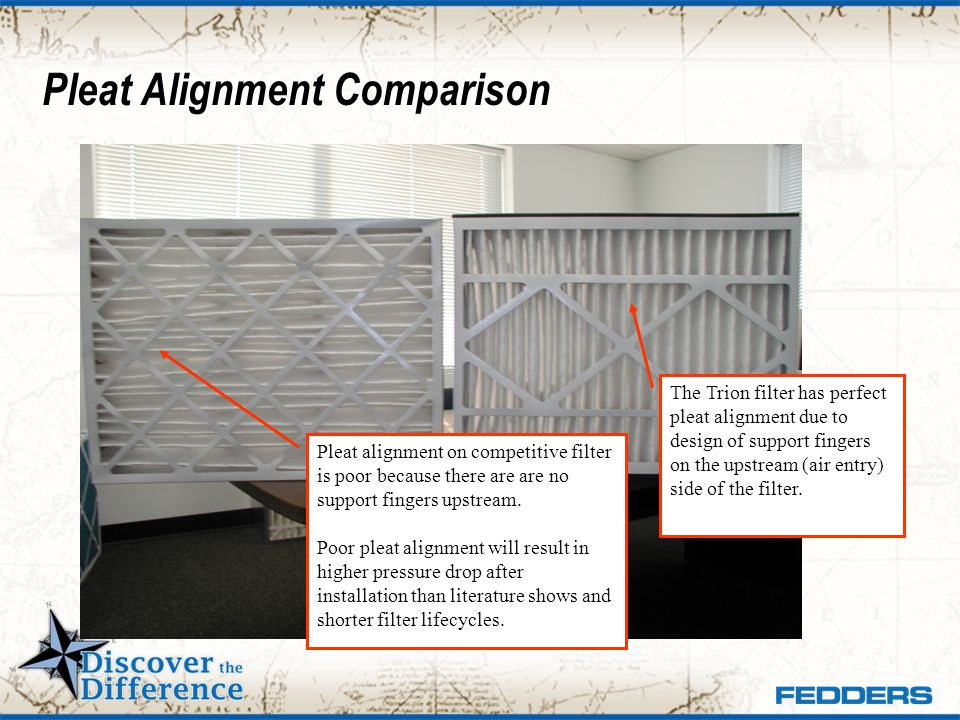 Pleat alignment on competitive filter is poor because there are are no support fingers upstream. Poor pleat alignment will result in higher pressure d