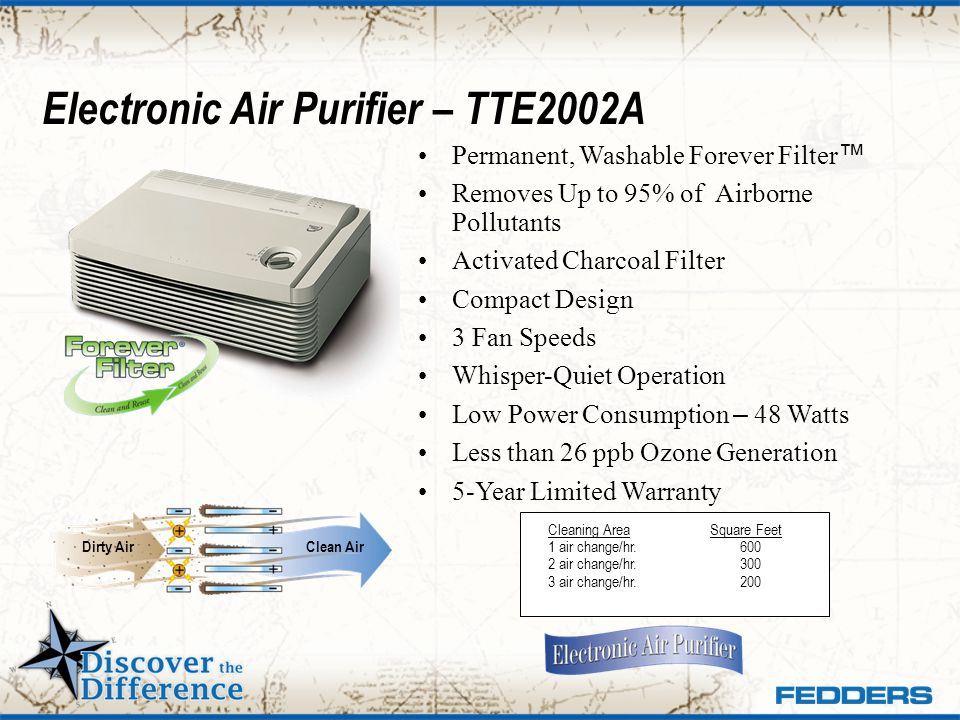 Electronic Air Purifier – TTE2002A Dirty AirClean Air Cleaning Area Square Feet 1 air change/hr.600 2 air change/hr.300 3 air change/hr.200 Permanent,