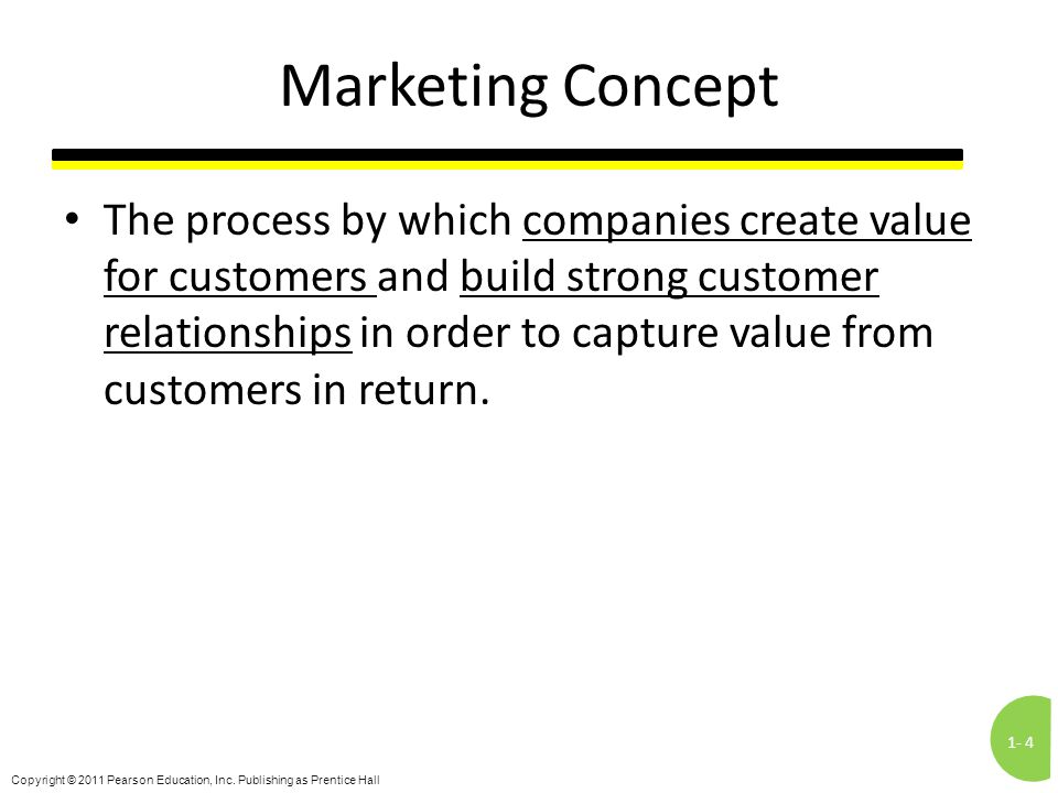 1-4 Copyright © 2011 Pearson Education, Inc. Publishing as Prentice Hall Marketing Concept The process by which companies create value for customers a