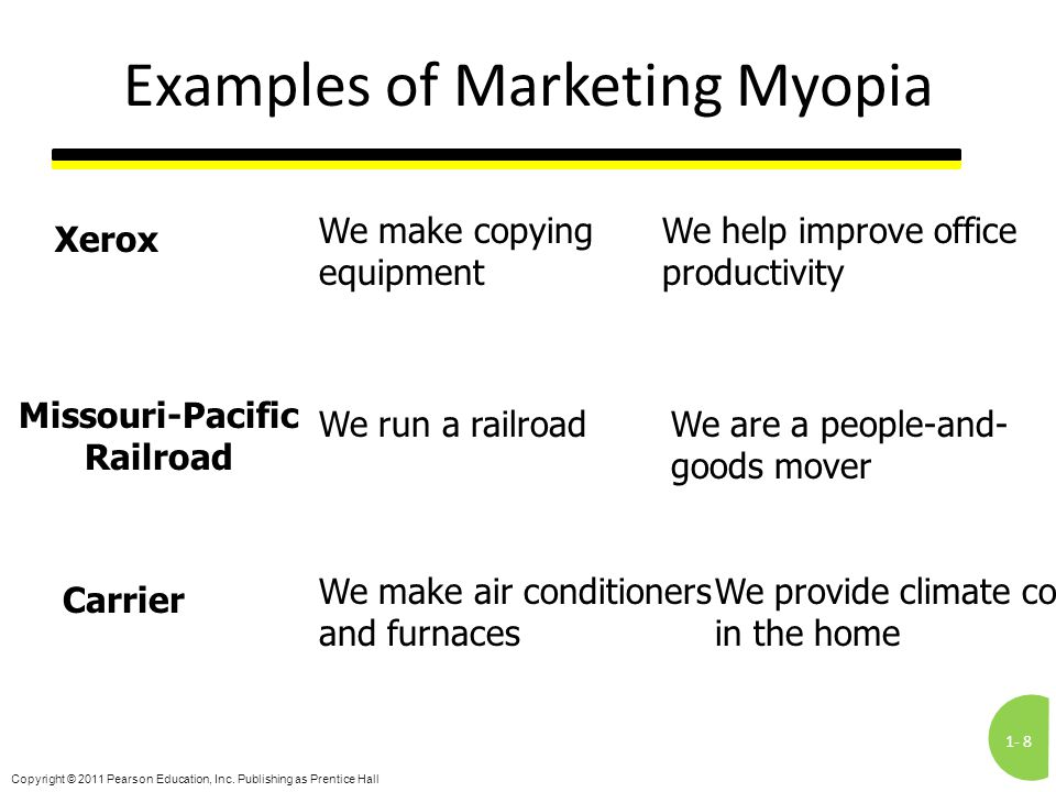 1-8 Copyright © 2011 Pearson Education, Inc. Publishing as Prentice Hall Examples of Marketing Myopia CompanyDefinition SuggestionXerox We make copyin