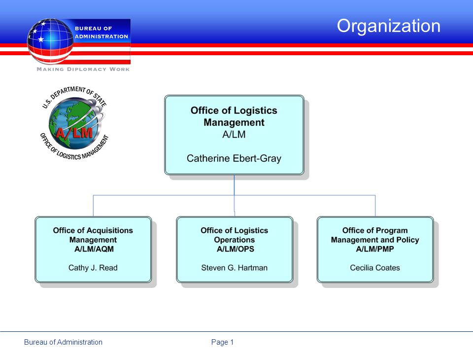 Page 1Bureau of Administration Organization
