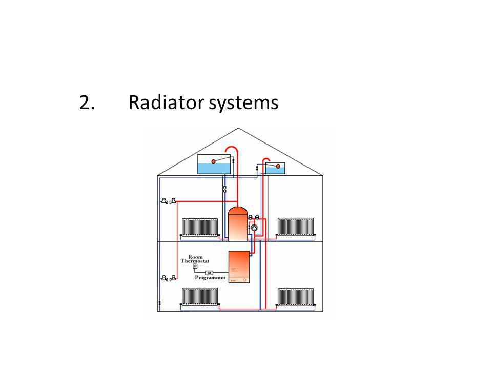2.Radiator systems