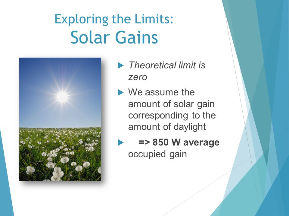 Exploring the Limits: Solar Gains Theoretical limit is zero We assume the amount of solar gain corresponding to the amount of daylight => 850 W averag