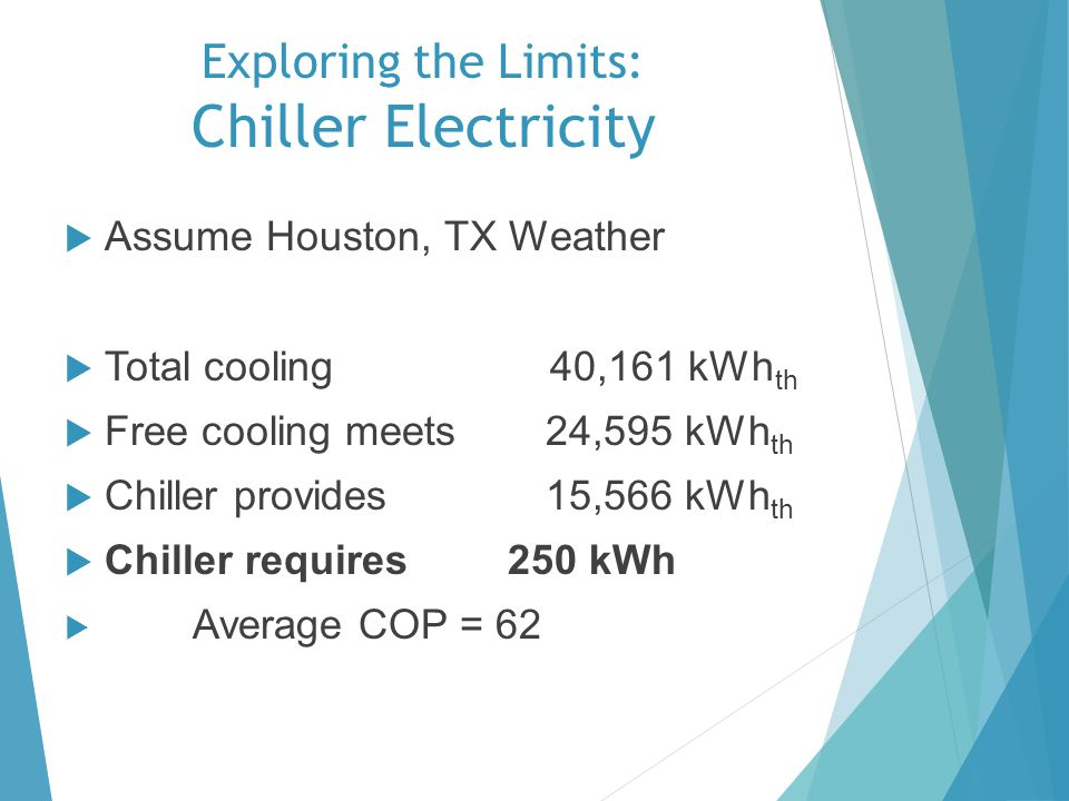 Exploring the Limits: Chiller Electricity Assume Houston, TX Weather Total cooling 40,161 kWh th Free cooling meets 24,595 kWh th Chiller provides 15,566 kWh th Chiller requires 250 kWh Average COP = 62