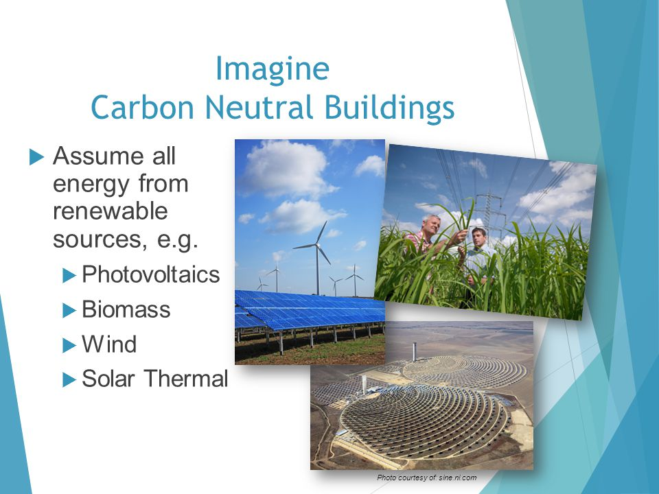 Imagine Carbon Neutral Buildings Assume all energy from renewable sources, e.g. Photovoltaics Biomass Wind Solar Thermal Photo courtesy of: sine.ni.co