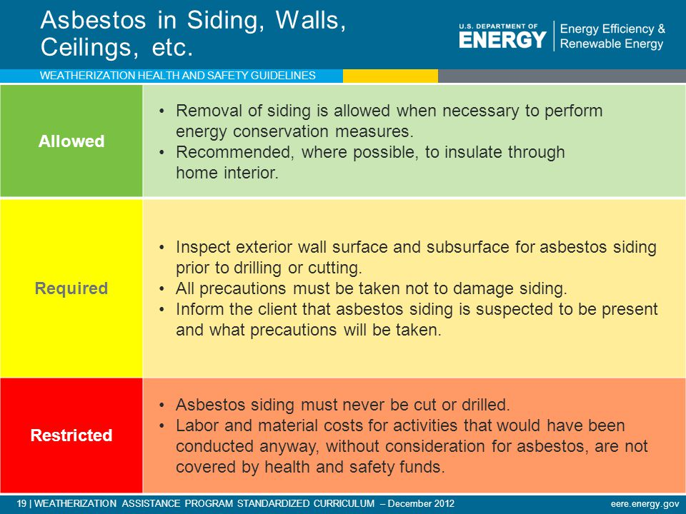 19 | WEATHERIZATION ASSISTANCE PROGRAM STANDARDIZED CURRICULUM – December 2012 eere.energy.gov Asbestos in Siding, Walls, Ceilings, etc.