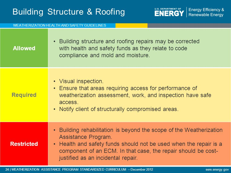 24 | WEATHERIZATION ASSISTANCE PROGRAM STANDARDIZED CURRICULUM – December 2012 eere.energy.gov Building Structure & Roofing Allowed Building structure and roofing repairs may be corrected with health and safety funds as they relate to code compliance and mold and moisture.