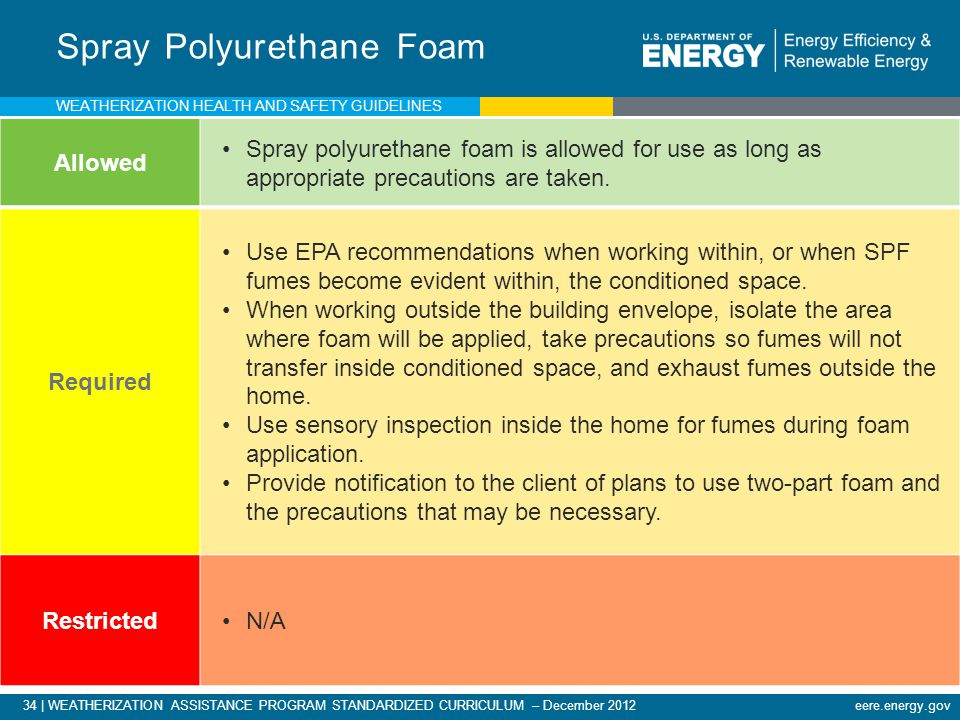 34 | WEATHERIZATION ASSISTANCE PROGRAM STANDARDIZED CURRICULUM – December 2012 eere.energy.gov Spray Polyurethane Foam Allowed Spray polyurethane foam is allowed for use as long as appropriate precautions are taken.