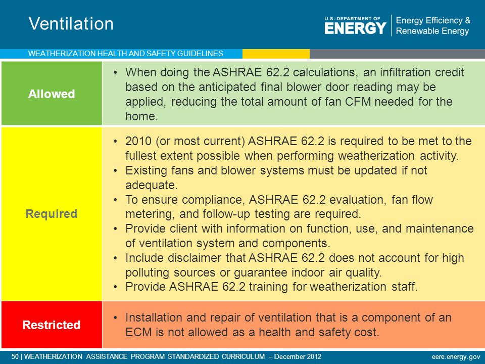 50 | WEATHERIZATION ASSISTANCE PROGRAM STANDARDIZED CURRICULUM – December 2012 eere.energy.gov Ventilation Allowed When doing the ASHRAE 62.2 calculations, an infiltration credit based on the anticipated final blower door reading may be applied, reducing the total amount of fan CFM needed for the home.
