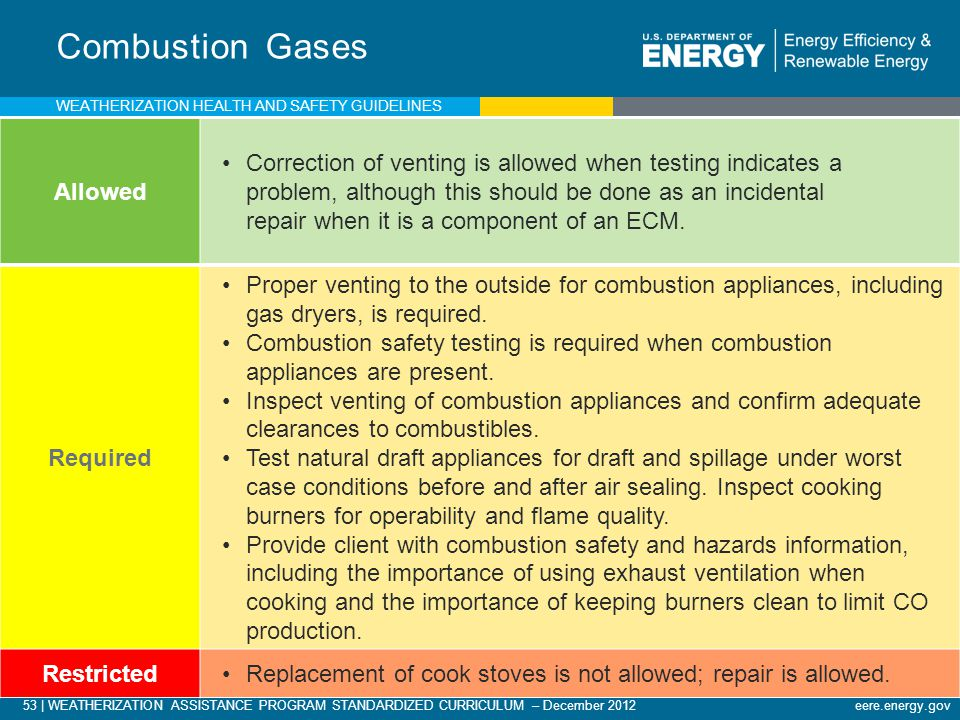 53 | WEATHERIZATION ASSISTANCE PROGRAM STANDARDIZED CURRICULUM – December 2012 eere.energy.gov Combustion Gases Allowed Correction of venting is allowed when testing indicates a problem, although this should be done as an incidental repair when it is a component of an ECM.