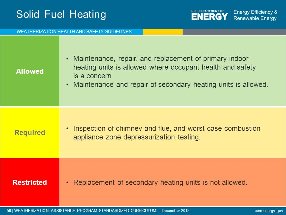 56 | WEATHERIZATION ASSISTANCE PROGRAM STANDARDIZED CURRICULUM – December 2012 eere.energy.gov Solid Fuel Heating Allowed Maintenance, repair, and replacement of primary indoor heating units is allowed where occupant health and safety is a concern.