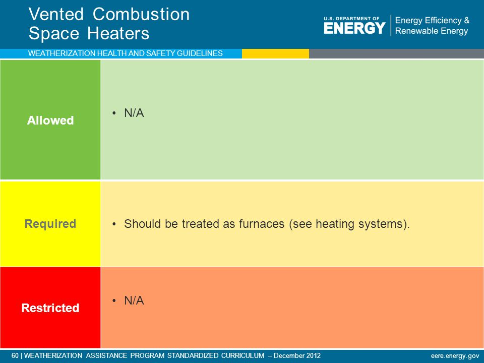60 | WEATHERIZATION ASSISTANCE PROGRAM STANDARDIZED CURRICULUM – December 2012 eere.energy.gov Vented Combustion Space Heaters Allowed N/A RequiredShould be treated as furnaces (see heating systems).