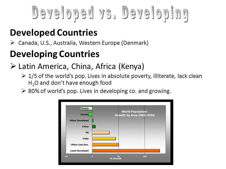 Developed Countries Canada, U.S., Australia, Western Europe (Denmark) Developing Countries Latin America, China, Africa (Kenya) 1/5 of the worlds pop.