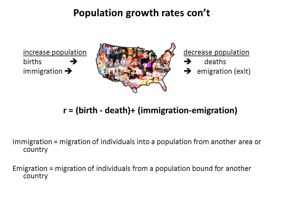 Population growth rates cont increase populationdecrease population births deaths immigration emigration (exit) r = (birth - death)+ (immigration-emig