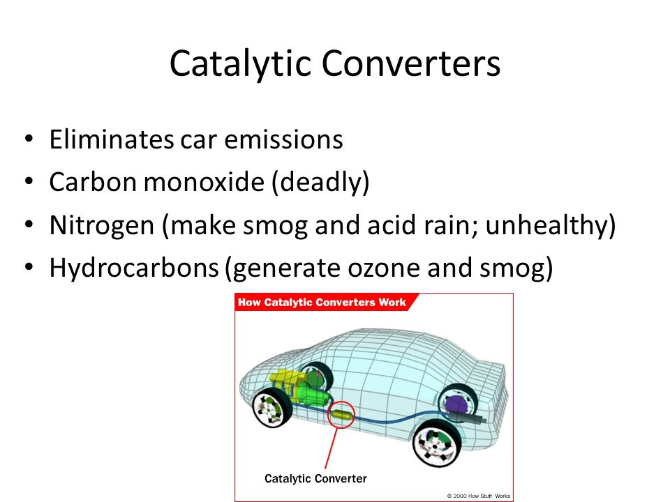 Catalytic Converters Eliminates car emissions Carbon monoxide (deadly) Nitrogen (make smog and acid rain; unhealthy) Hydrocarbons (generate ozone and smog)