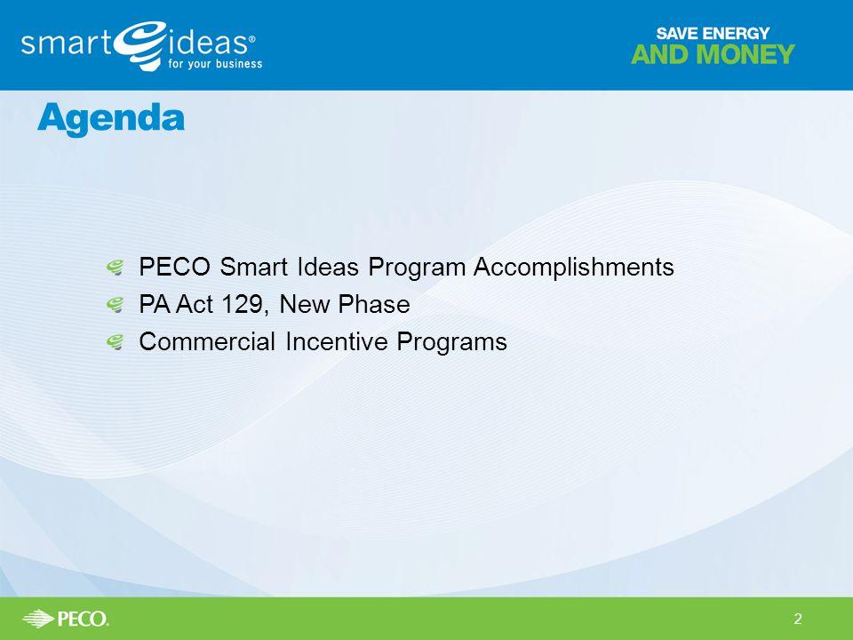 Agenda PECO Smart Ideas Program Accomplishments PA Act 129, New Phase Commercial Incentive Programs 2