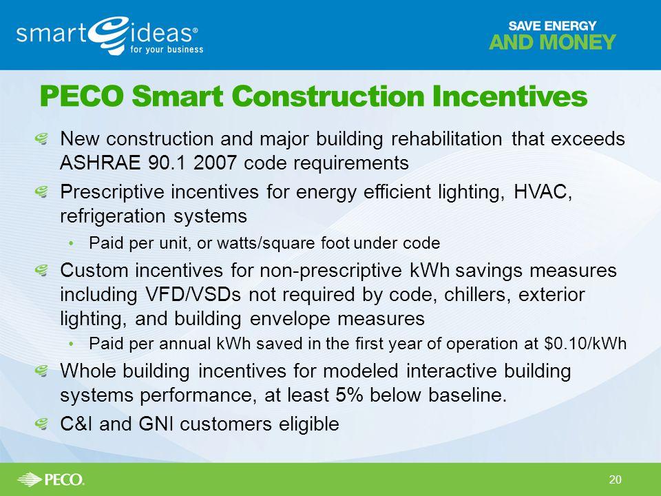 New construction and major building rehabilitation that exceeds ASHRAE 90.1 2007 code requirements Prescriptive incentives for energy efficient lighti