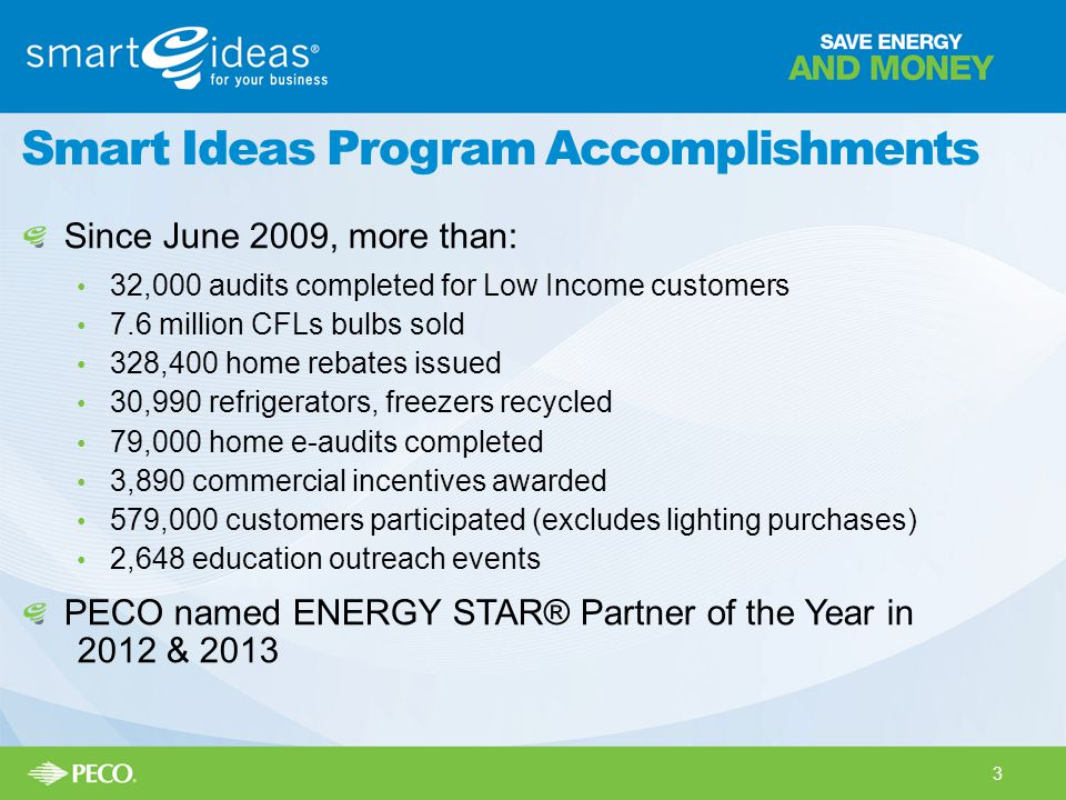Smart Ideas Program Accomplishments Since June 2009, more than: 32,000 audits completed for Low Income customers 7.6 million CFLs bulbs sold 328,400 home rebates issued 30,990 refrigerators, freezers recycled 79,000 home e-audits completed 3,890 commercial incentives awarded 579,000 customers participated (excludes lighting purchases) 2,648 education outreach events PECO named ENERGY STAR® Partner of the Year in 2012 & 2013 3