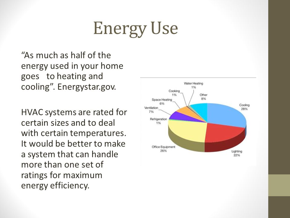 Energy Use As much as half of the energy used in your home goes to heating and cooling.