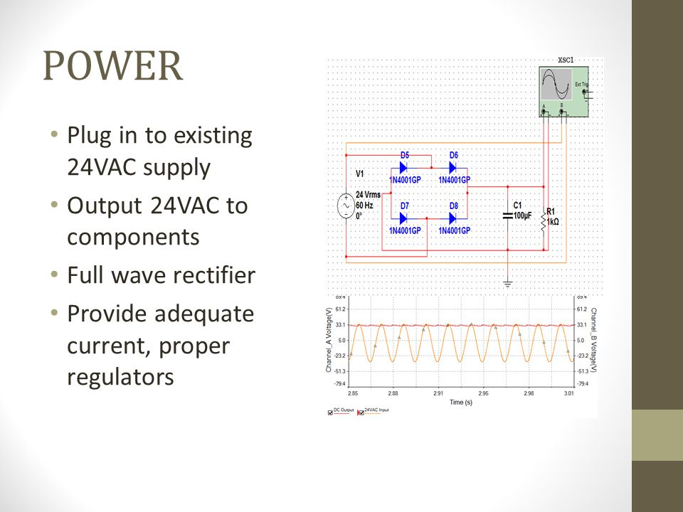 POWER Plug in to existing 24VAC supply Output 24VAC to components Full wave rectifier Provide adequate current, proper regulators