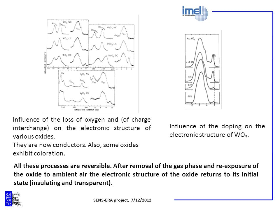 SENS-ERA project, 7/12/2012 Influence of the loss of oxygen and (of charge interchange) on the electronic structure of various oxides.