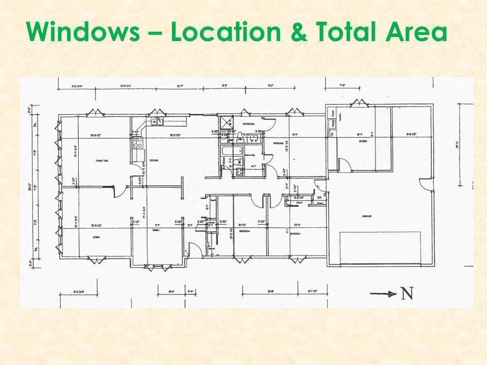 Windows – Location & Total Area
