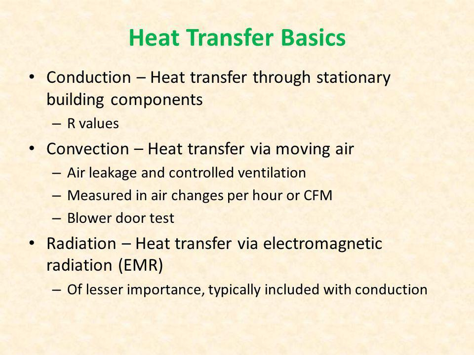 Heat Transfer Basics Conduction – Heat transfer through stationary building components – R values Convection – Heat transfer via moving air – Air leak