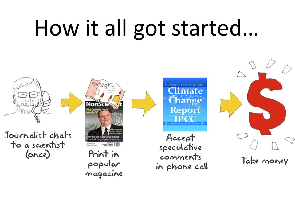 How it all got started…
