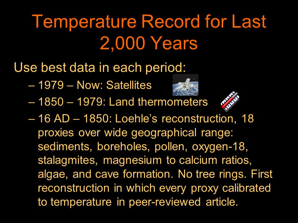 Temperature Record for Last 2,000 Years Use best data in each period: –1979 – Now: Satellites –1850 – 1979: Land thermometers –16 AD – 1850: Loehles reconstruction, 18 proxies over wide geographical range: sediments, boreholes, pollen, oxygen-18, stalagmites, magnesium to calcium ratios, algae, and cave formation.