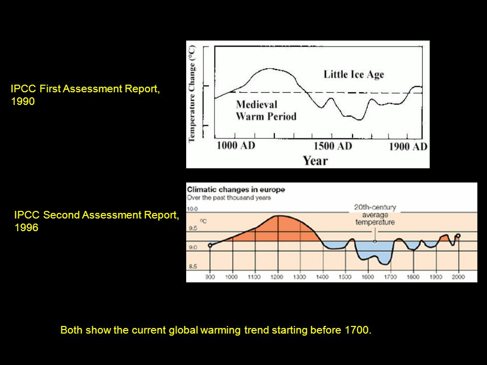 IPCC First Assessment Report, 1990 IPCC Second Assessment Report, 1996 Both show the current global warming trend starting before 1700.