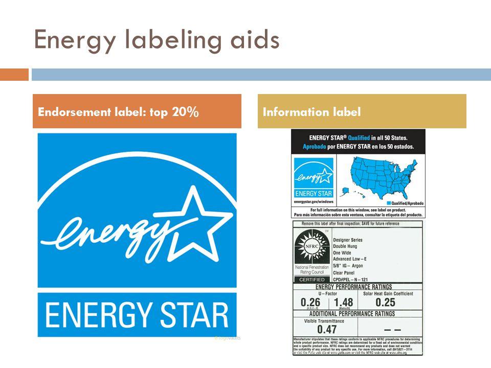 Energy labeling aids Endorsement label: top 20%Information label