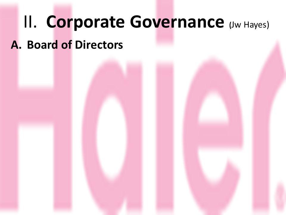 II. Corporate Governance ( Jw Hayes) A.Board of Directors