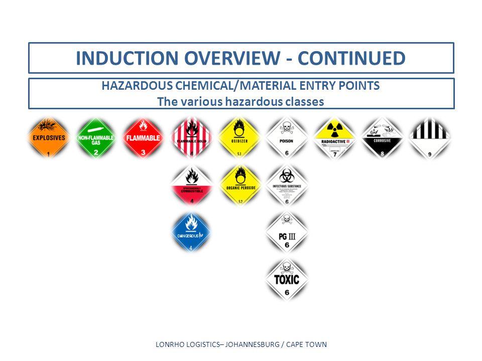 INDUCTION OVERVIEW - CONTINUED LONRHO LOGISTICS– JOHANNESBURG / CAPE TOWN HAZARDOUS CHEMICAL/MATERIAL ENTRY POINTS The various hazardous classes