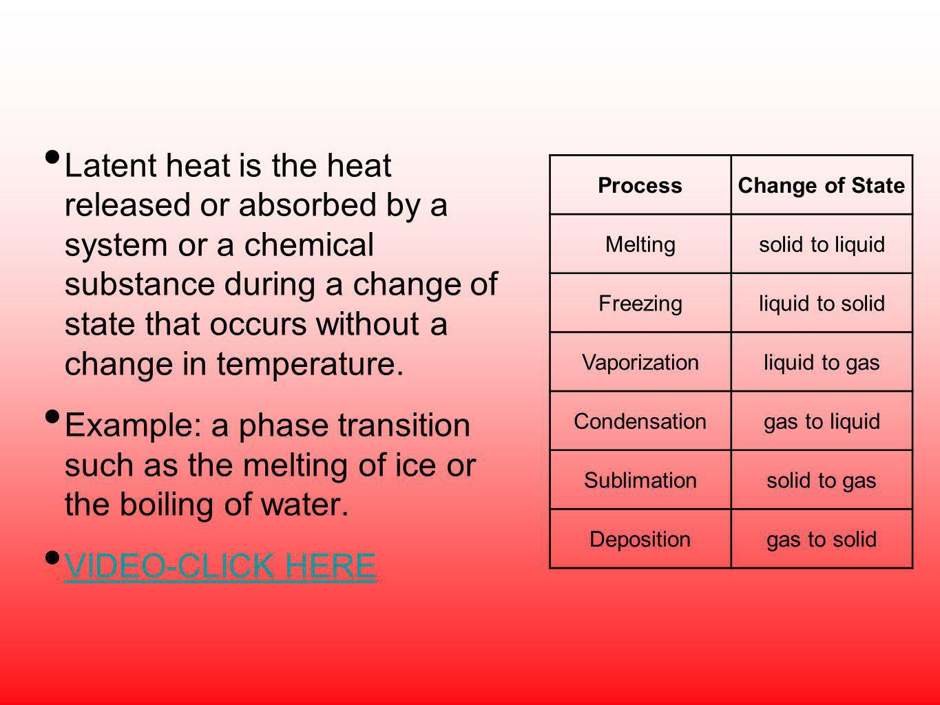 Latent heat is the heat released or absorbed by a system or a chemical substance during a change of state that occurs without a change in temperature.