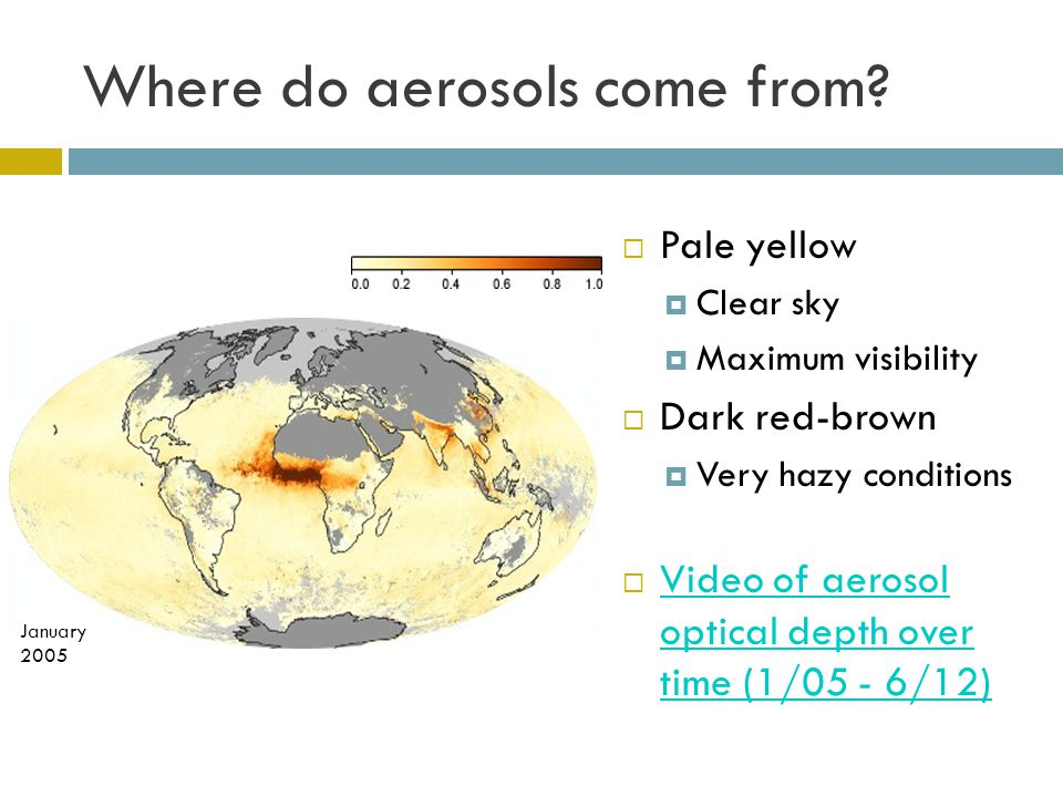 Where do aerosols come from? Pale yellow Clear sky Maximum visibility Dark red-brown Very hazy conditions Video of aerosol optical depth over time (1/
