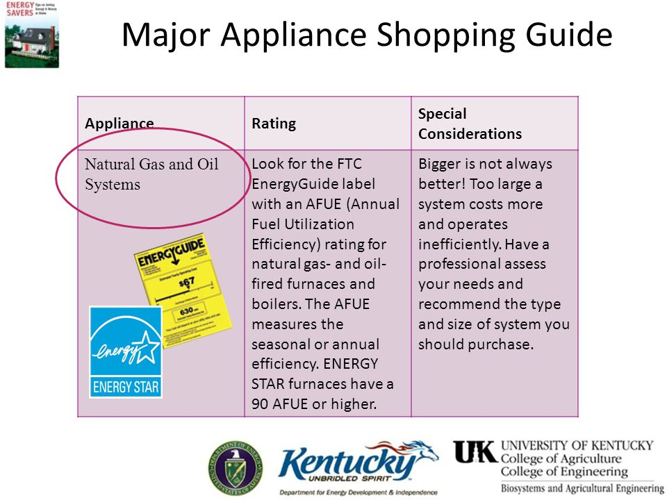 Major Appliance Shopping Guide ApplianceRating Special Considerations Natural Gas and Oil Systems Look for the FTC EnergyGuide label with an AFUE (Annual Fuel Utilization Efficiency) rating for natural gas- and oil- fired furnaces and boilers.
