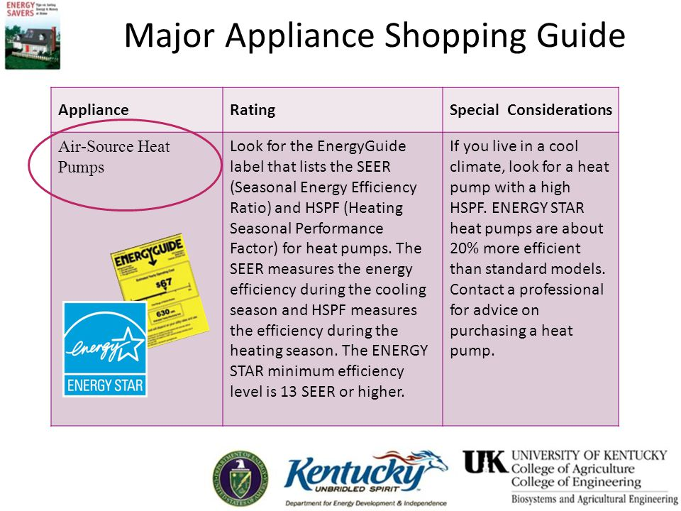 Major Appliance Shopping Guide ApplianceRatingSpecial Considerations Air-Source Heat Pumps Look for the EnergyGuide label that lists the SEER (Seasonal Energy Efficiency Ratio) and HSPF (Heating Seasonal Performance Factor) for heat pumps.