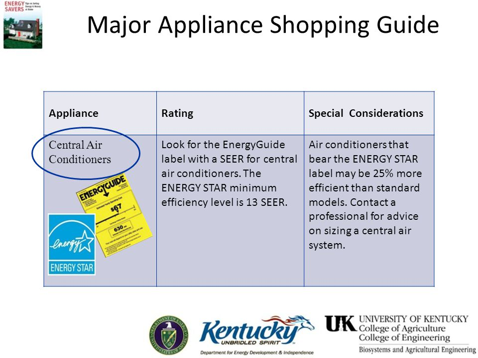 Major Appliance Shopping Guide ApplianceRatingSpecial Considerations Central Air Conditioners Look for the EnergyGuide label with a SEER for central air conditioners.