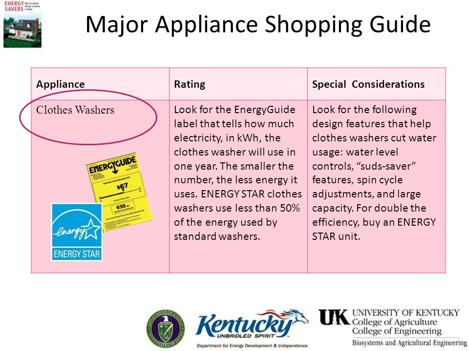 Major Appliance Shopping Guide ApplianceRatingSpecial Considerations Clothes Washers Look for the EnergyGuide label that tells how much electricity, in kWh, the clothes washer will use in one year.