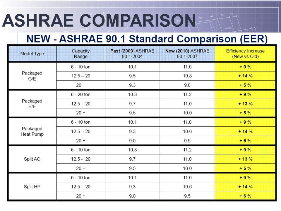 ASHRAE COMPARISON