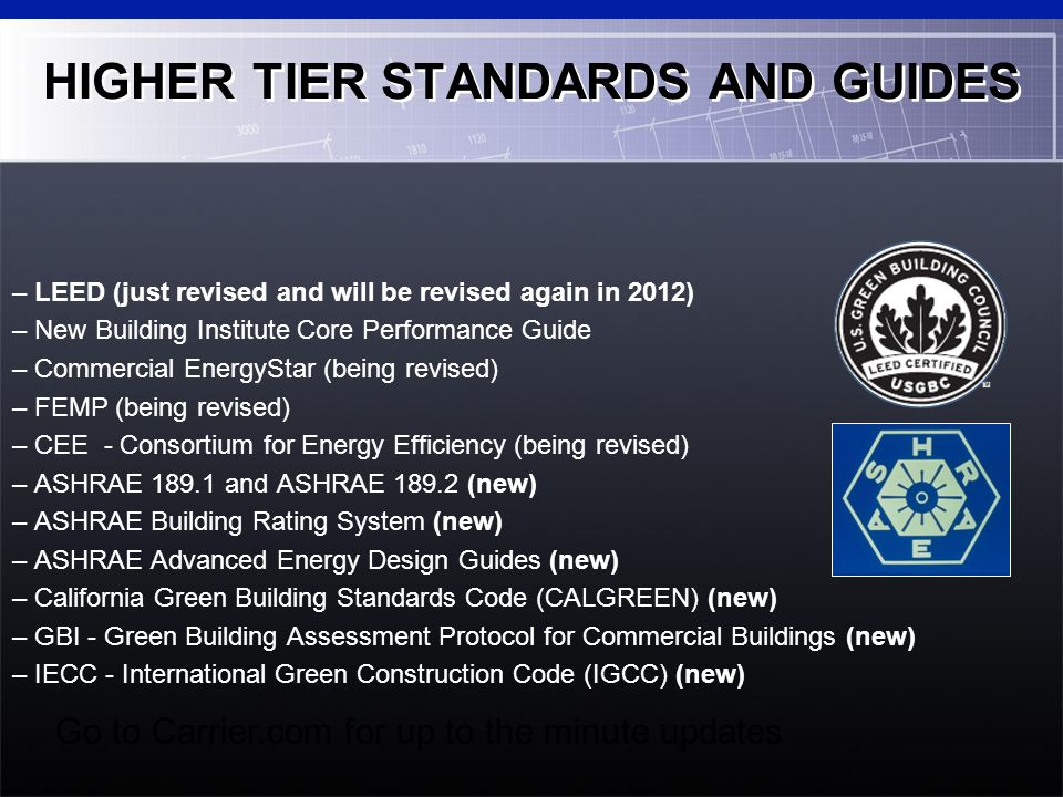 HIGHER TIER STANDARDS AND GUIDES –LEED (just revised and will be revised again in 2012) –New Building Institute Core Performance Guide –Commercial EnergyStar (being revised) –FEMP (being revised) –CEE - Consortium for Energy Efficiency (being revised) –ASHRAE 189.1 and ASHRAE 189.2 (new) –ASHRAE Building Rating System (new) –ASHRAE Advanced Energy Design Guides (new) –California Green Building Standards Code (CALGREEN) (new) –GBI - Green Building Assessment Protocol for Commercial Buildings (new) –IECC - International Green Construction Code (IGCC) (new) Go to Carrier.com for up to the minute updates