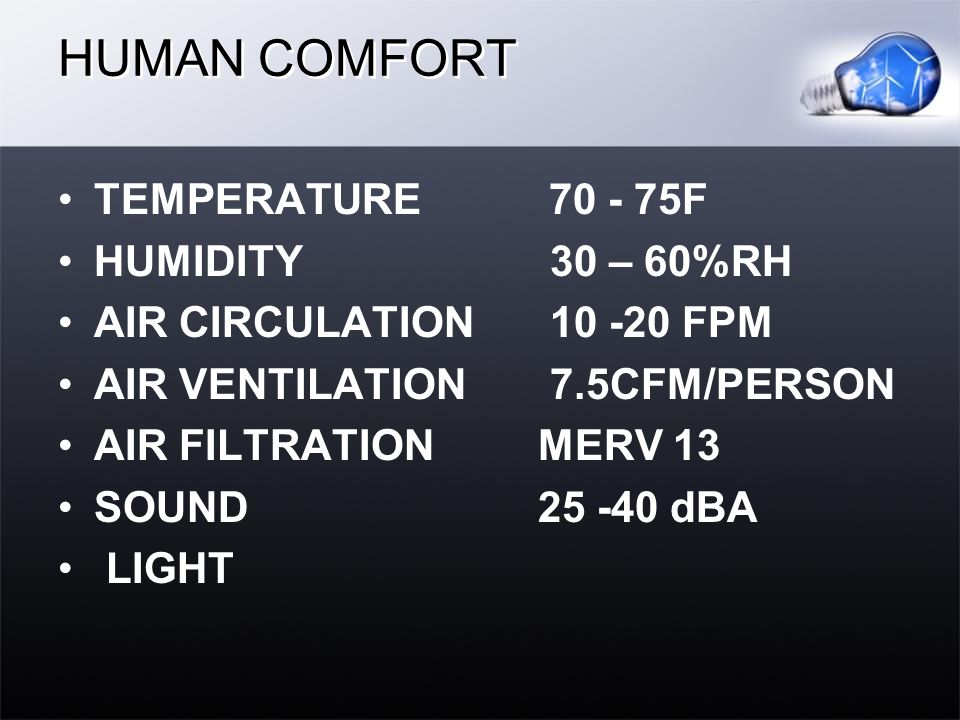 HUMAN COMFORT TEMPERATURE 70 - 75F HUMIDITY 30 – 60%RH AIR CIRCULATION 10 -20 FPM AIR VENTILATION 7.5CFM/PERSON AIR FILTRATIONMERV 13 SOUND25 -40 dBA LIGHT