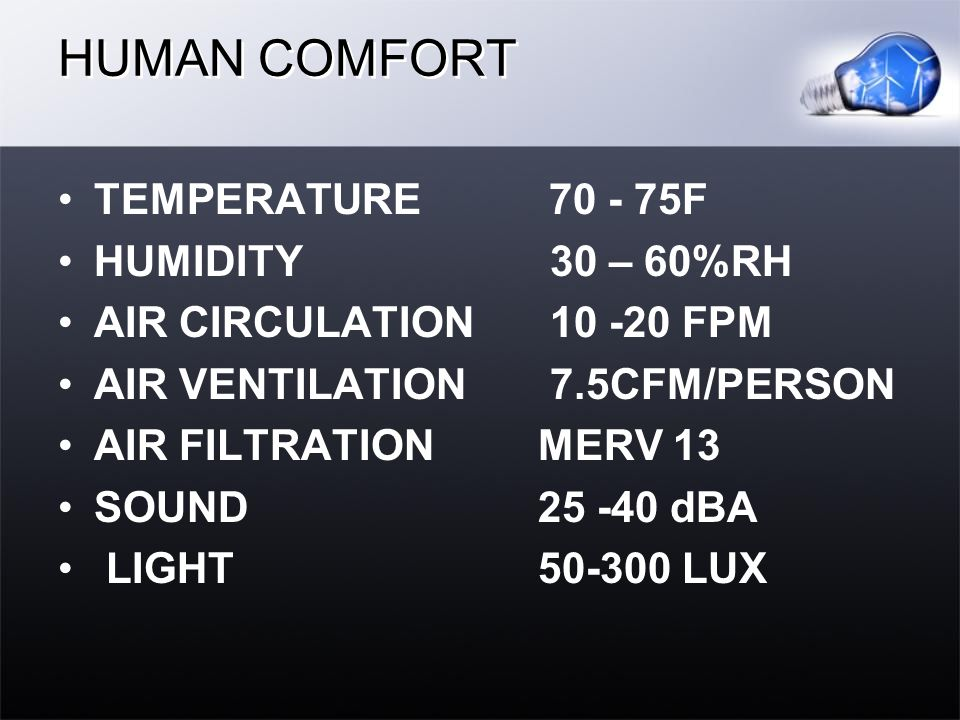 HUMAN COMFORT TEMPERATURE 70 - 75F HUMIDITY 30 – 60%RH AIR CIRCULATION 10 -20 FPM AIR VENTILATION 7.5CFM/PERSON AIR FILTRATIONMERV 13 SOUND25 -40 dBA LIGHT50-300 LUX